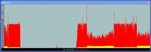 Standard dsl router-no-qos