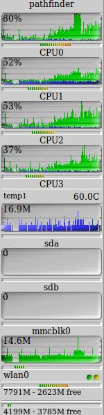 scp vs firefox file download