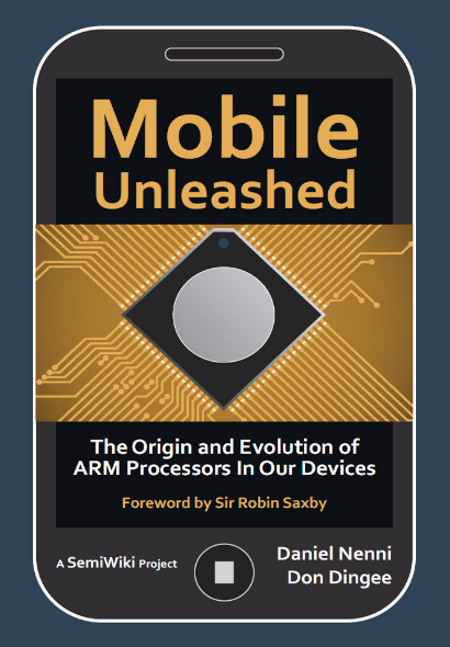mobile-unleashed
