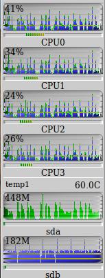 Ubuntu 16-04 data transfer ssd to hd-with-cpu