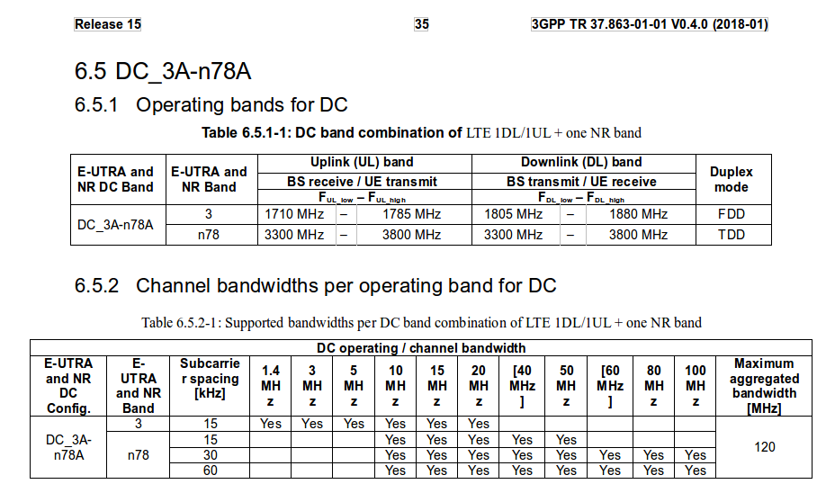A LTE/5G-NR Dual Connectivity combination