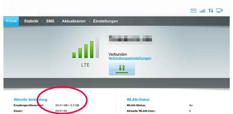 10h data traffic volume