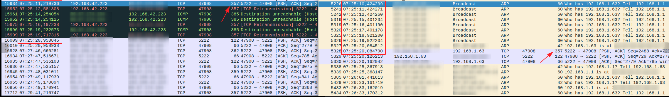 Image: Wireshark trace of delayed message forwarding
