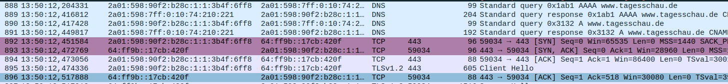Image: Firefox IPv6-only DNS behavior